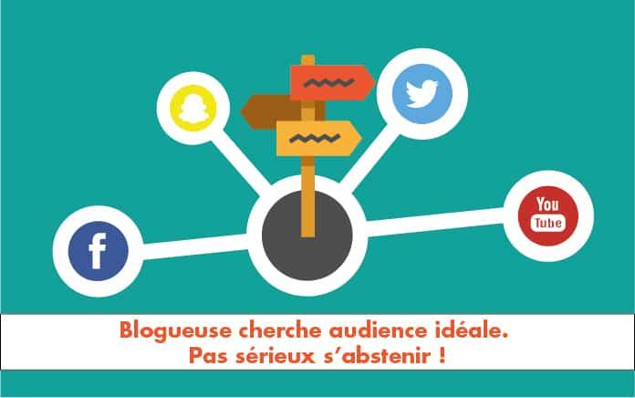 stratégie réseaux sociaux de votre business